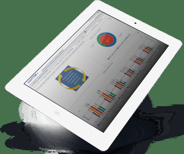 software gestão de telefonia